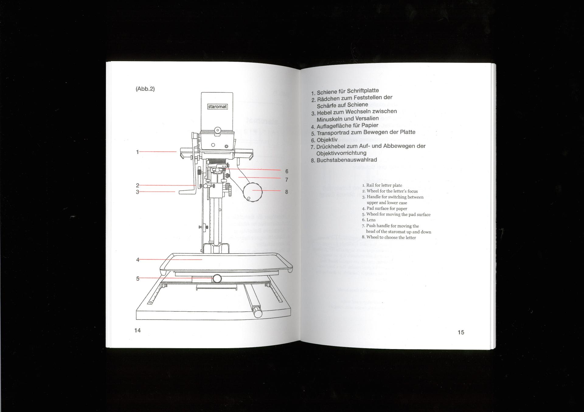 PAULINE BAUMBERGER Staromat – eine Anleitung